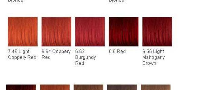 Шварцкопф Люминанс: палитра цветов краски для волос Бриллианс, отзывы о красящем средстве