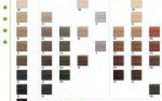 Краска CHI Ionic (ЧИ Ионик): отзывы покупателей и палитра для волос, окрашивание