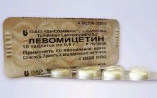Болтушка с Левомицетином и салициловой кислотой — можно ли принимать одновременно?