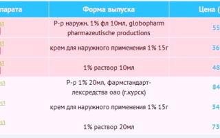 Экзостат — инструкция по применению, цена, отзывы и аналоги