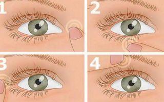 Мешки под глазами: причины и лечение у мужчин, синие и красные у женщин, почему появляются белые отеки?