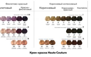 Краска для волос Эстель (Еstel): палитра безаммиачной Селебрити и окрашивание без аммиака Делюкс