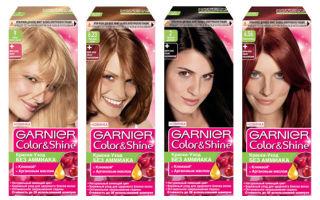 Профессиональные краски для волос: список брендов, название марок с аммиаком