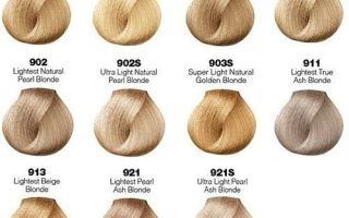 Мажирель: палитра краски для волос Лореаль и отзывы покупателей, инструкция по применению