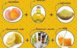 Майонез для волос: майонезная маска в домашних условиях, польза и вред