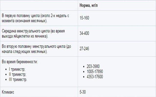 ЛАМИФЕН - инструкция по применению, цена, отзывы и аналоги