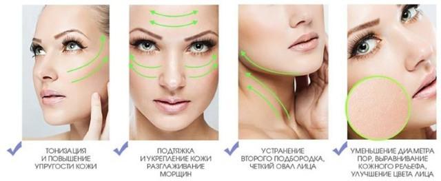 Микротоки для лица: что это такое, терапия в косметологии, отзывы косметологов о микротоковой, противопоказания к процедуре, подтяжка
