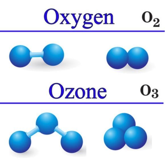 Озонотерапия внутривенно: показания и противопоказания уколов и капельниц озона, отзывы врачей, что за процедура, польза и вред, чем полезна