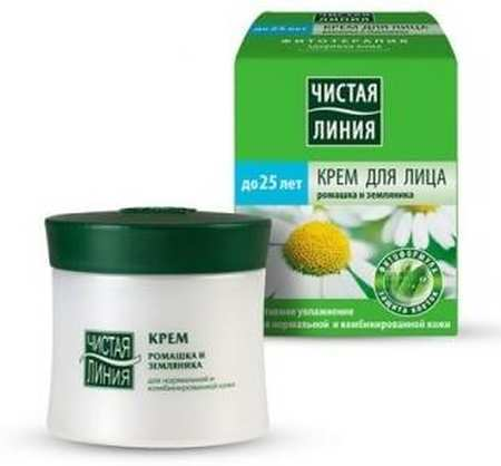 Питательный крем для жирной кожи лица - 20 лучших средств для сухой кожи, комбинированной и чувствительной