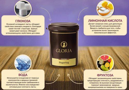 Паста для шугаринга Глория: отзывы о сахарной gloria, состав