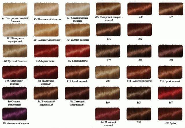 Шварцкопф Люминанс: палитра цветов краски для волос Бриллианс, отзывы о brilliance