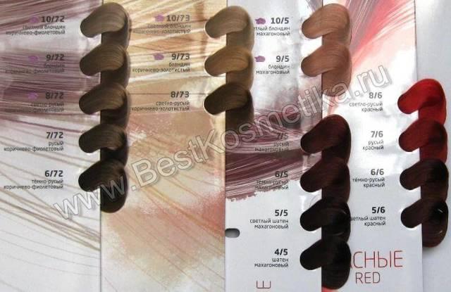 Краска для волос Оллин: профессиональная палитра цветов, отзывы об ollin Перфоманс professional, перманентная по номерам
