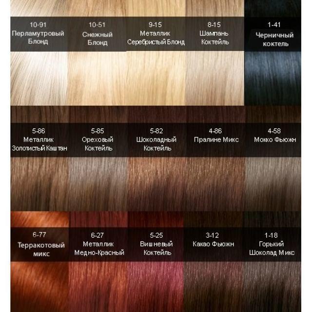 syoss: палитра цветов краски для волос Сьес, отзывы об осветлителе, оттеночный бальзам, инструкция по применению oleo intense