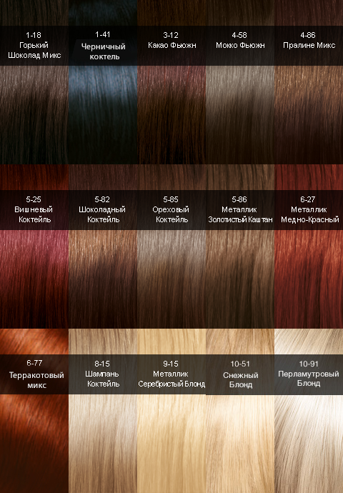 Палитра красок для волос: оттенки темно-рыжего цвета Гарньер, яркий Эстель, окрашивание Паллет, лучшая Лореаль, syoss