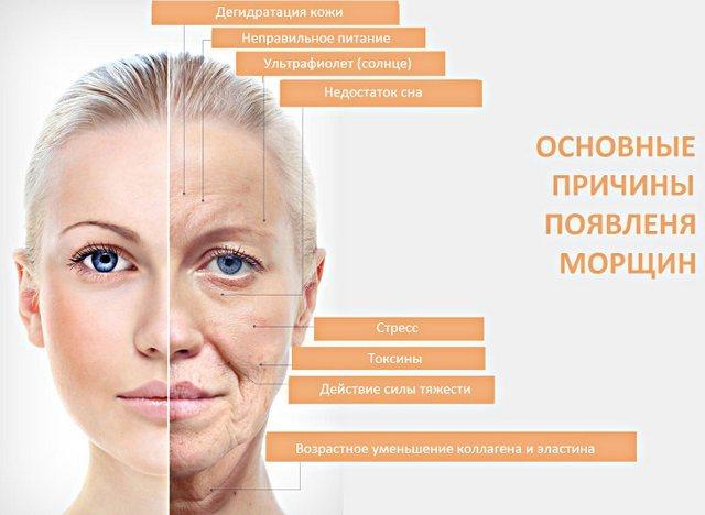 Лифтинг век - ТОП-11 лучших кремов для кожи вокруг глаз с корректирующим эффектом для подтяжки верхнего