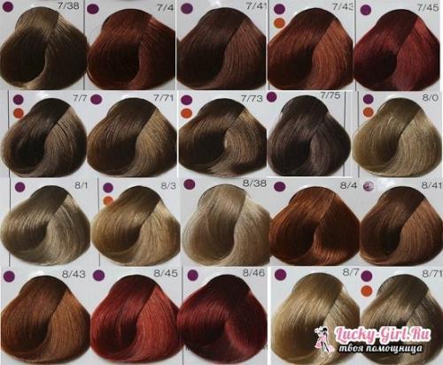 Бесцветная краска для волос: прозрачные пигменты для блеска, тонирование красителем, отзывы о Матрикс, Редкен самостоятельно