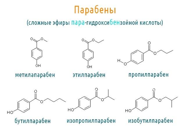 Крем от пигментных пятен: какой лучше от пигментации на лице (lakshma maxxi, Либридерм сыворотка, Виши ), отзывы об отбеливающем эффективном средстве