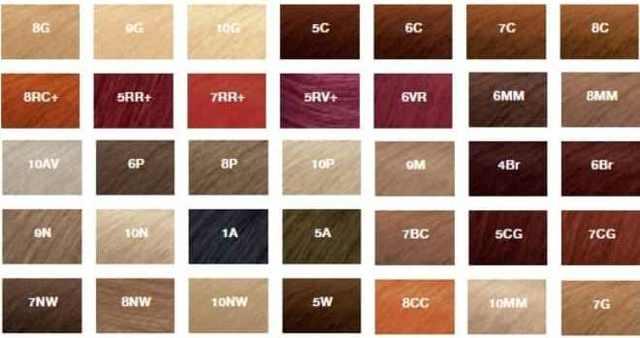 matrix color sync - краска для волос: палитра цветов безаммиачной Матрикс, тонирующая Колор Синк, отзывы о профессиональной для блондинок