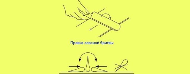 Заточка опасной бритвы и правка - 3 основных способа, как точить своими руками, как заточить в домашних условиях на ремне, на наждачной бумаге
