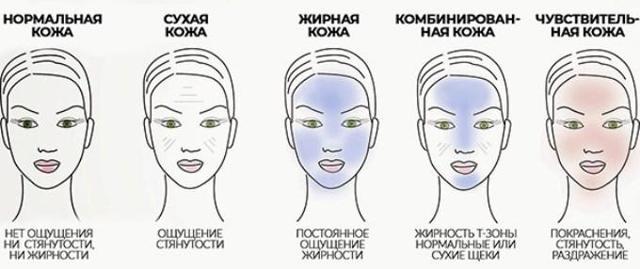 12 увлажняющих масок для лица в домашних условиях для сухой, жирной, комбинированной кожи лица: как сделать